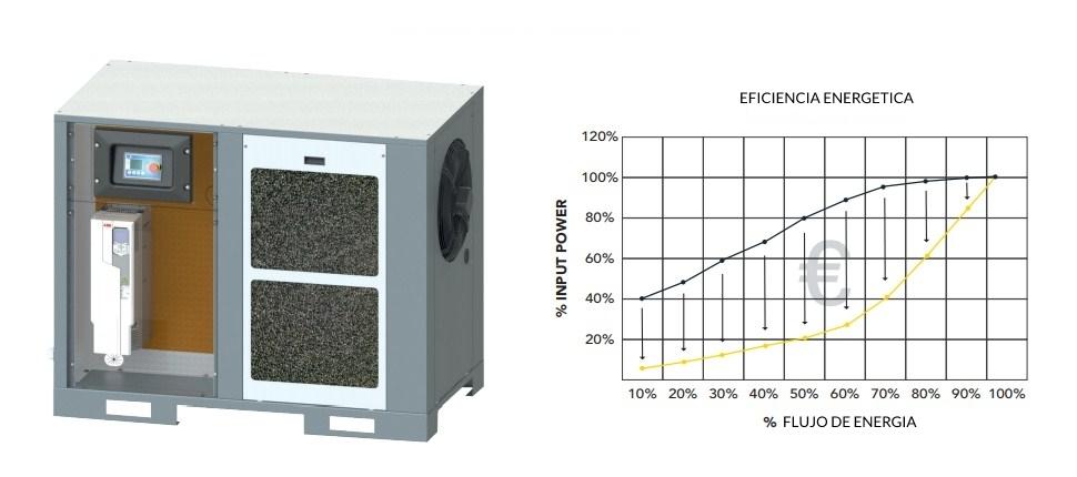 E E 4000-6000