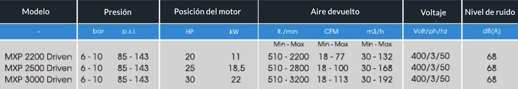 TABLA MXP 2200-3000 DRIVEN